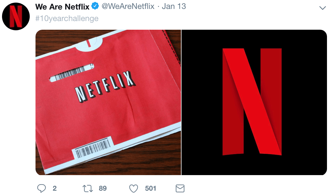 Netflix before and after challenge